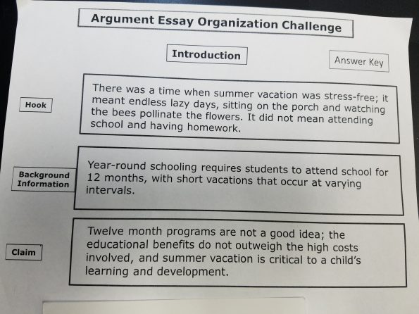 Thesis For A Narrative Essay Argumentative Essay Introduction Challenge Posted By Sharifah Ahmed    Essay For Science also Thesis Example For Compare And Contrast Essay Ms Sharifah Ahmed  Argumentative Essay Introduction Challenge Essays About Health Care