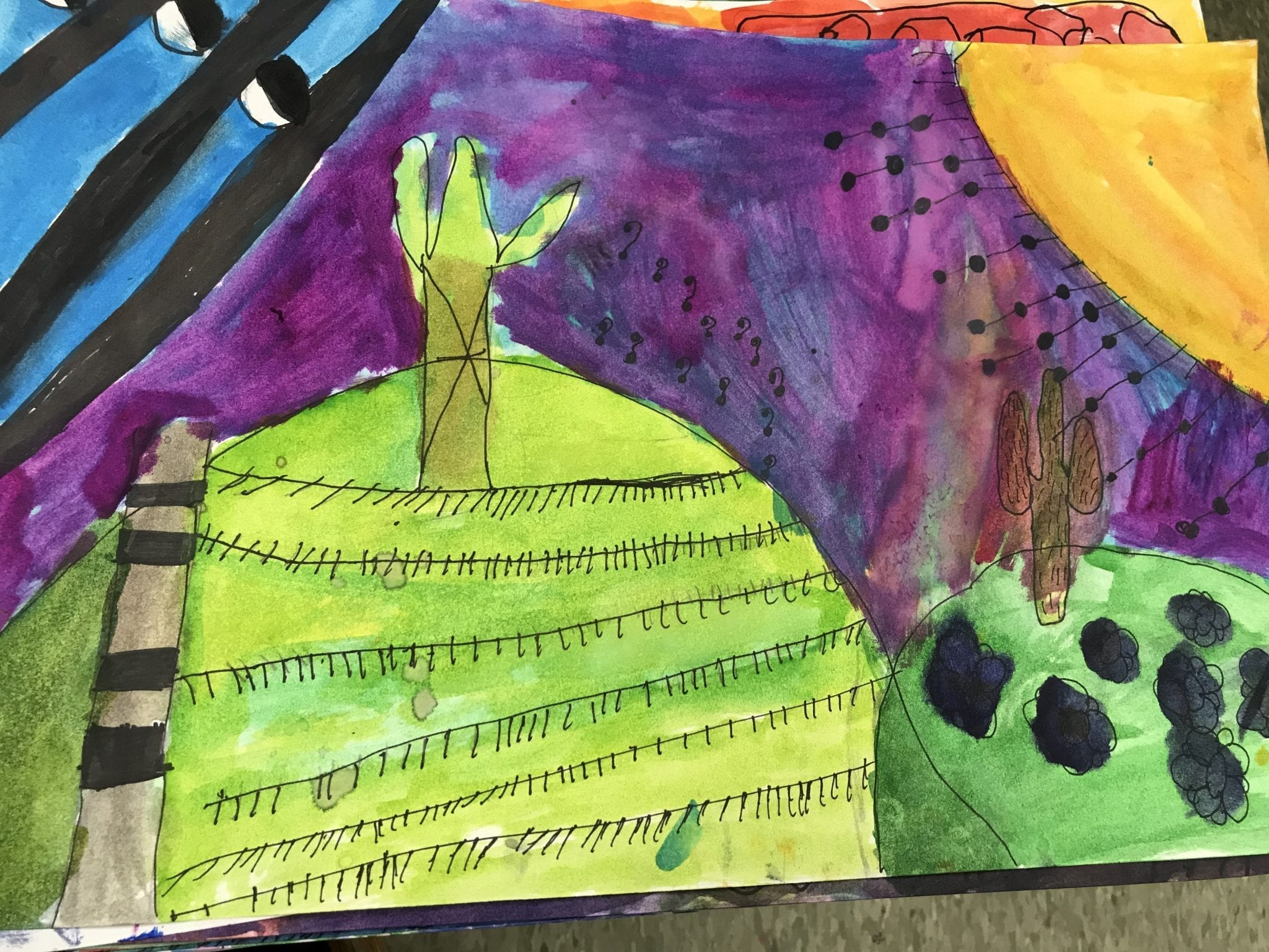 Fourth Grade Zentangle Landscapes – Art With Ms. Bruce