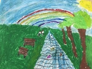 an oil pastel drawing of a river in the center of the drawing with grass on each side. There is a rainbow in the sky, trees on one side of the rive, and trees on the other side.
