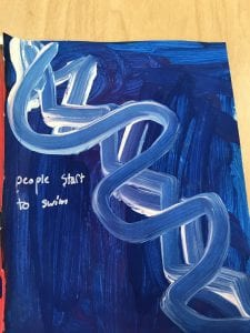 """small blue painting with white lines that says """"people start to swim"""""""
