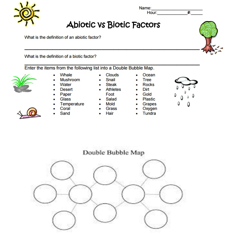 HW: Tue: Biotic vs. Abiotic | Mrs. Bazzi`s Biology Classroom