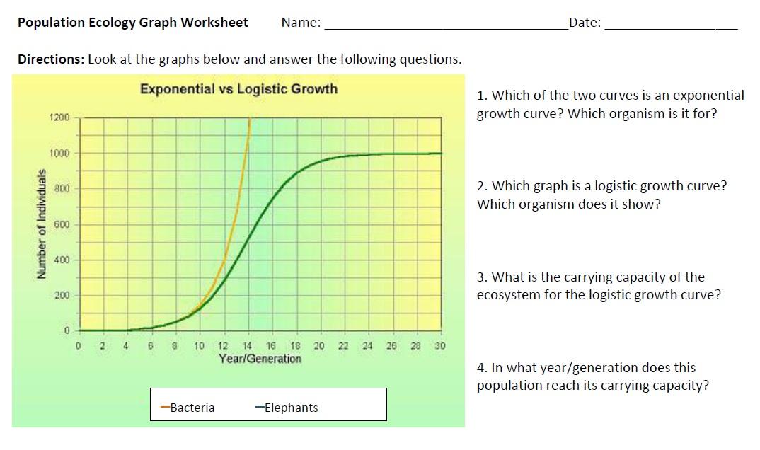 Bazzis Biology Blog page 10 – Carrying Capacity Worksheet