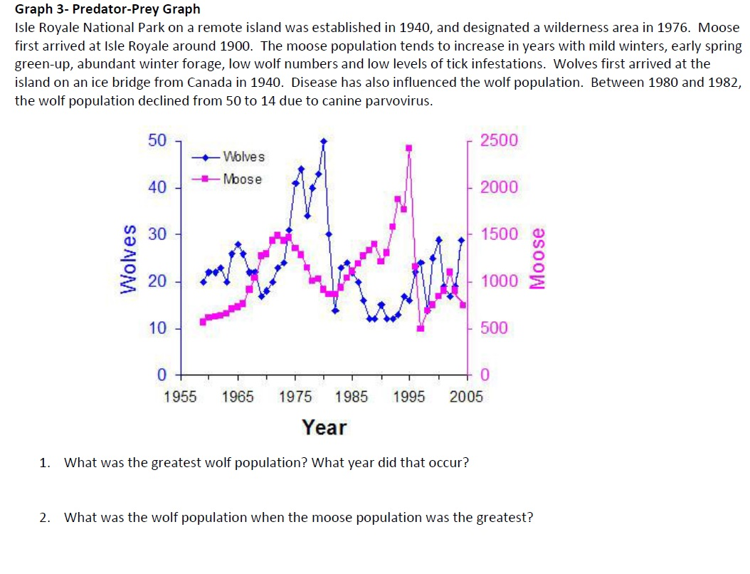 Mon HW Population Ecology Bazzis Biology Blog – Population Ecology Worksheet