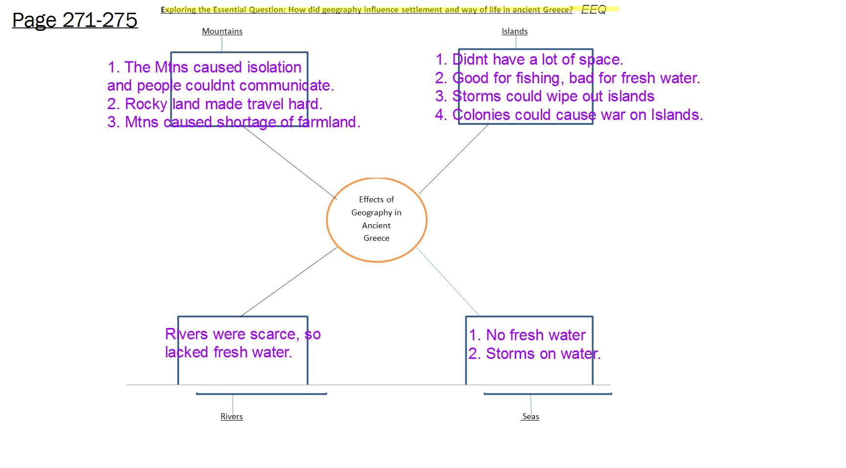 plot diagram quizlet images