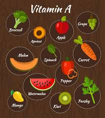 How Does Vitamin A Impact Your Acne Levels? | Vitagene
