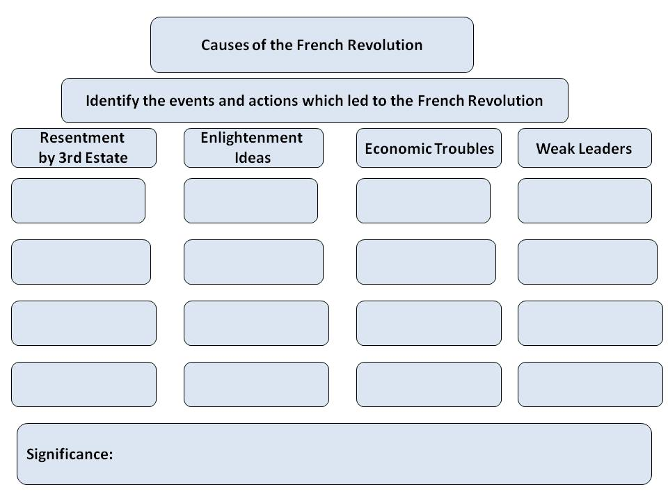 World History 2 W2009 Mr Farhouds Classes – French Revolution Worksheet