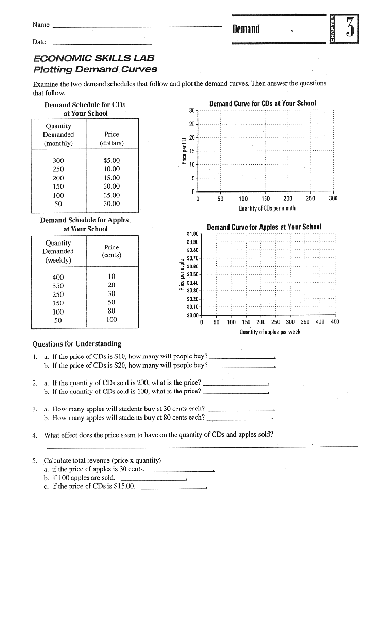 Economics SS - 7/03/14 | Mr. Farhoud Classes