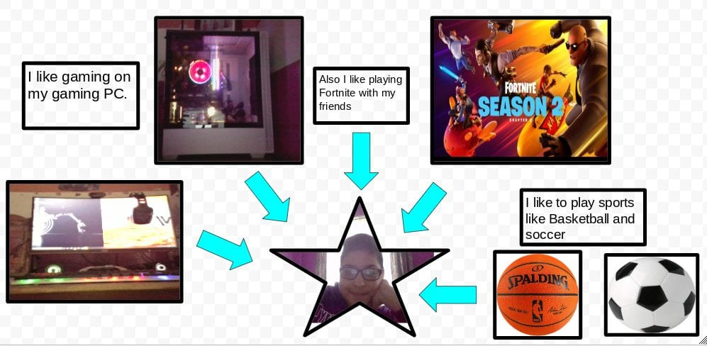 collage with a photo of a boy in a star at the bottom then sports balls and video game pictures around him