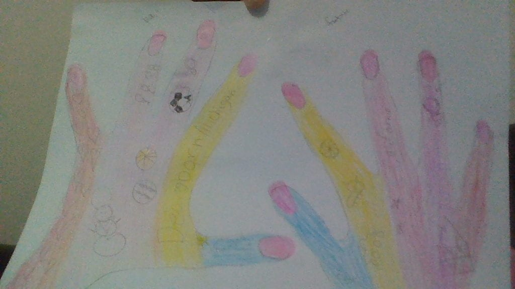 drawing of hands filled with small drawings and colored in with different colors