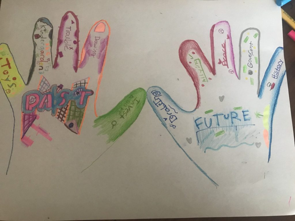 drawing of hands filled with smaller drawings and many colors