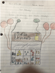 drawing of a house held up by balloons