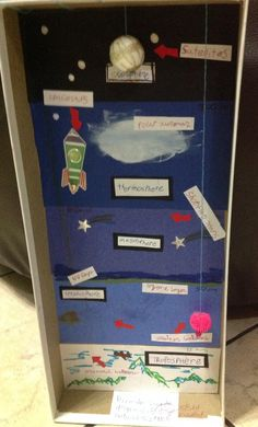 Atmosphere project » Mrs. Hussein 7th grade Blog