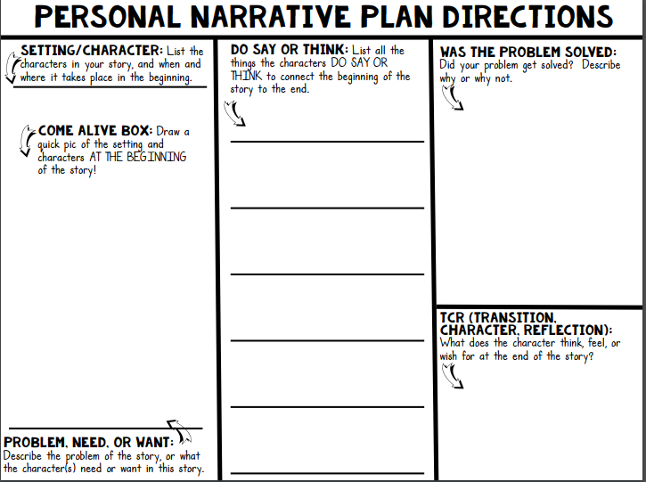 how to end a personal narrative