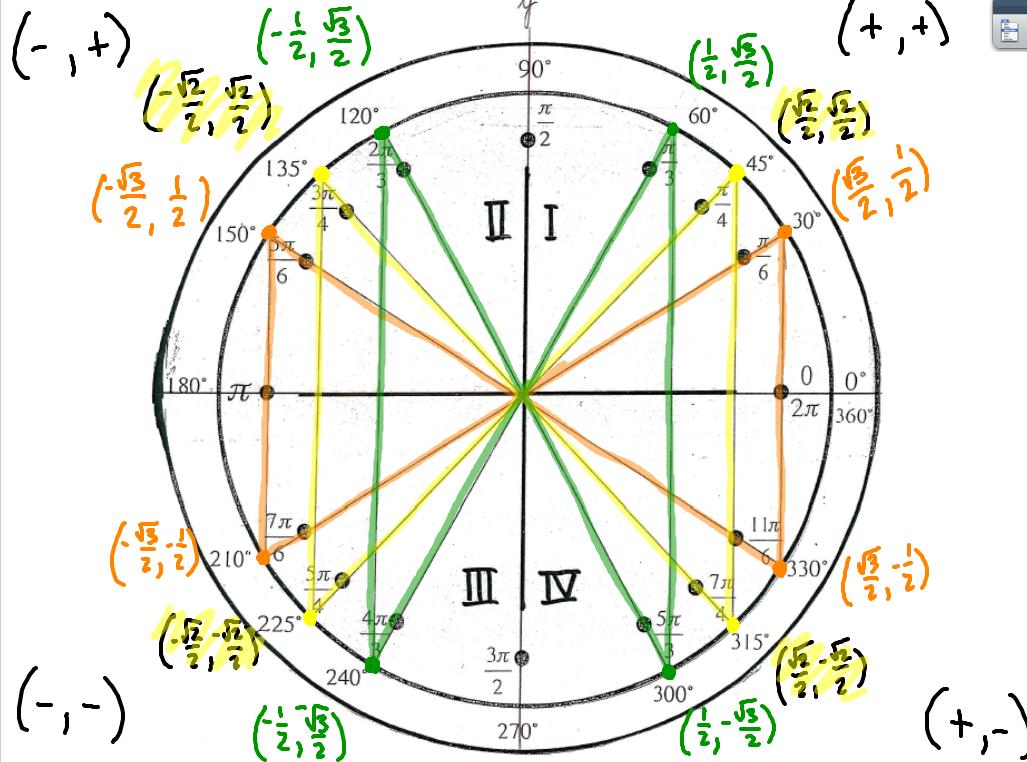 moylan u0026 39 s math blog  u2013 awesome algebra 2