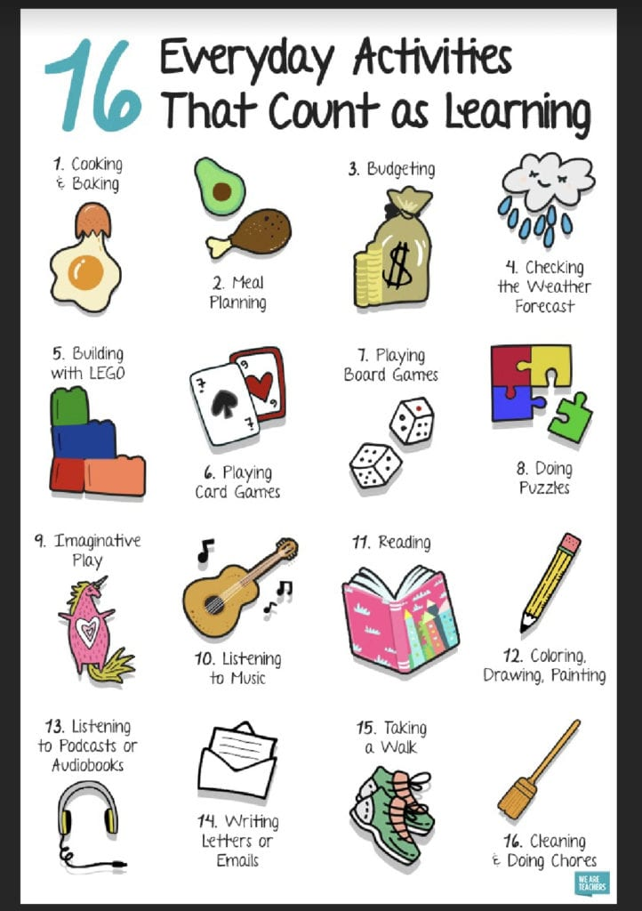 Everyday Activities That Count as Learning :) – Mrs. Kubert's SXI ...