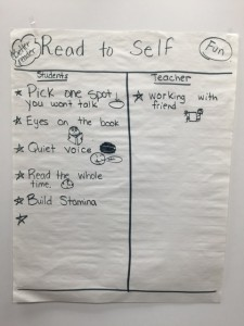 i-chart for reading to self