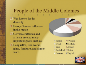 middle-colonies-3-copy