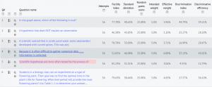 Inquiry Post Assessment RETAKE - Google Chrome 2015-11-08 18.08.22