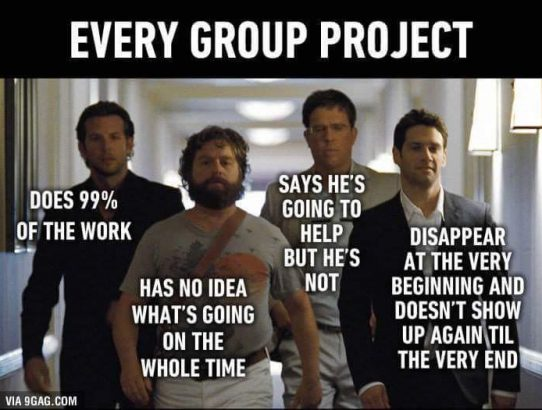 Studio: Group Assessment - Mood Project
